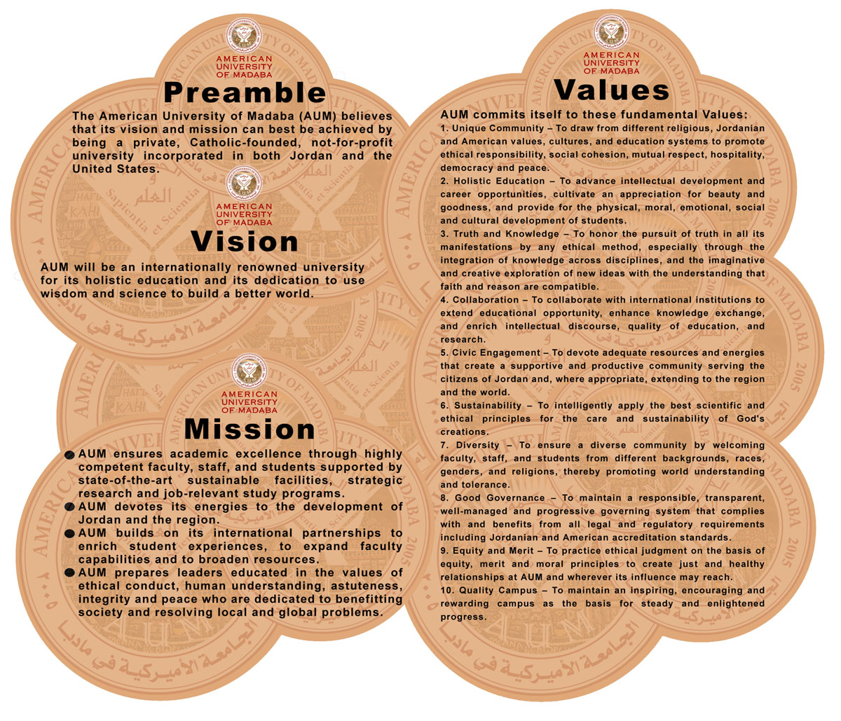 AUM Mission, Vision and Values